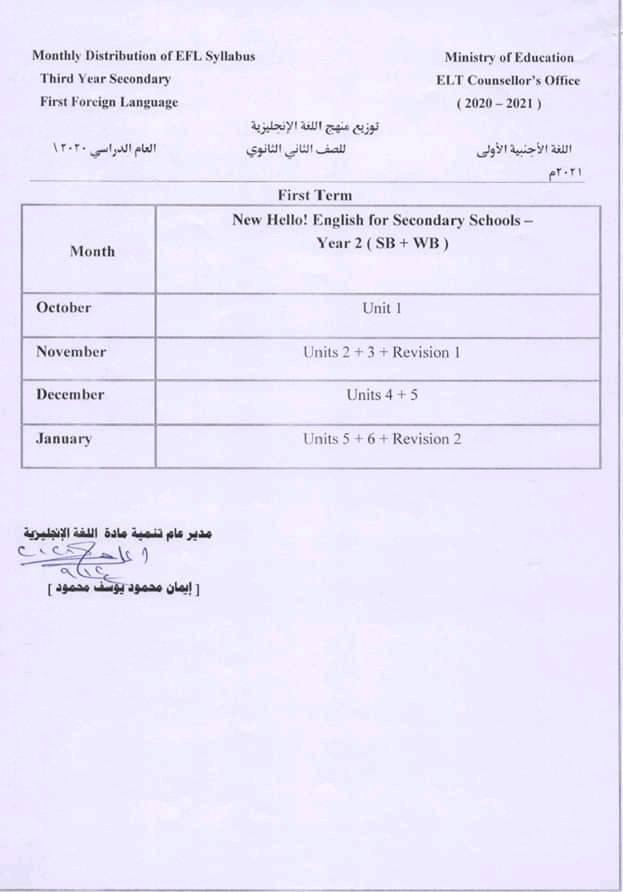 توزيع منهج اللغة الانجليزية الجديد لصفوف ثانوي للعام الدراسي 2020 / 2021 21704