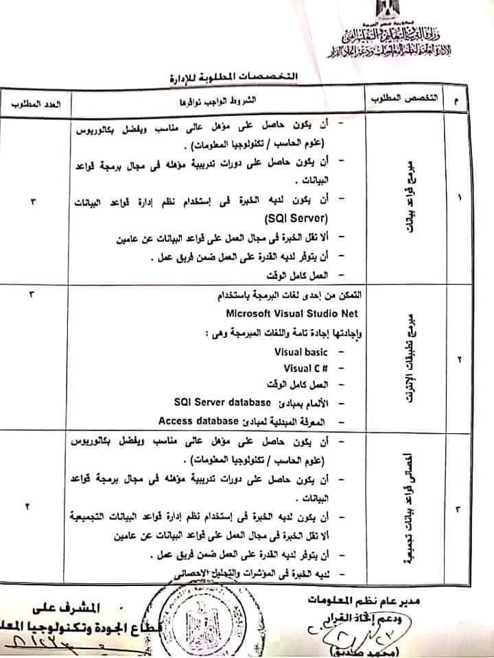عاجل.. وزارة التربية والتعليم تعلن عن حاجتها لشغل بعض الوظائف  21711
