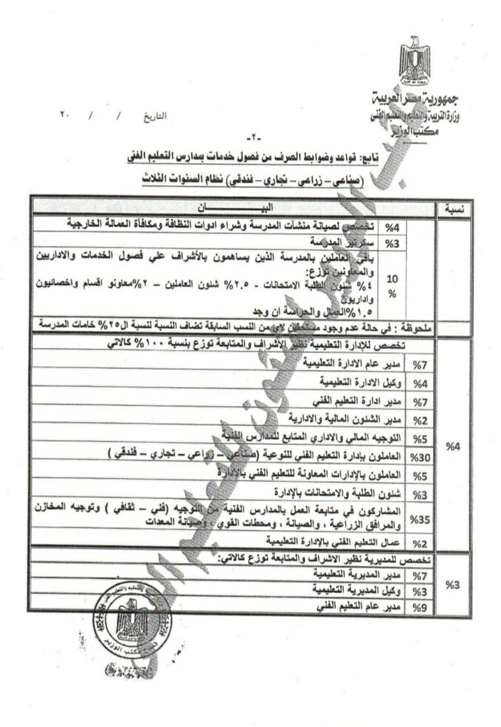 قواعد وضوابط الصرف من فصول الخدمات للتعليم الفني بجميع انواعه  21724