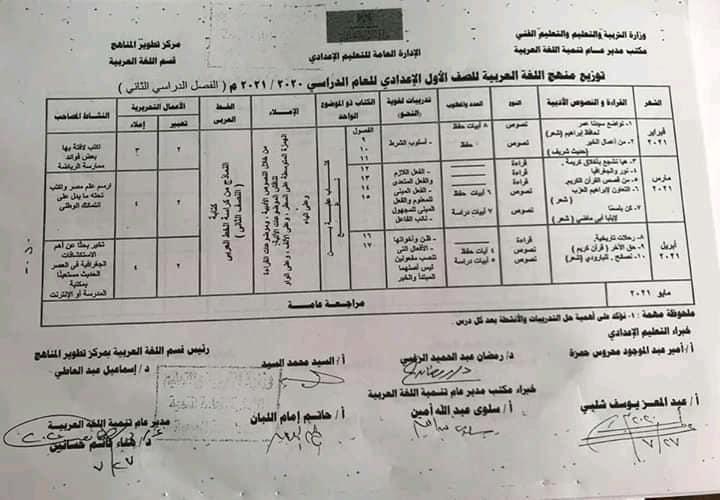توزيع منهج اللغة العربية لصفوف المرحلة الإعدادية 2020 / 2021 21743