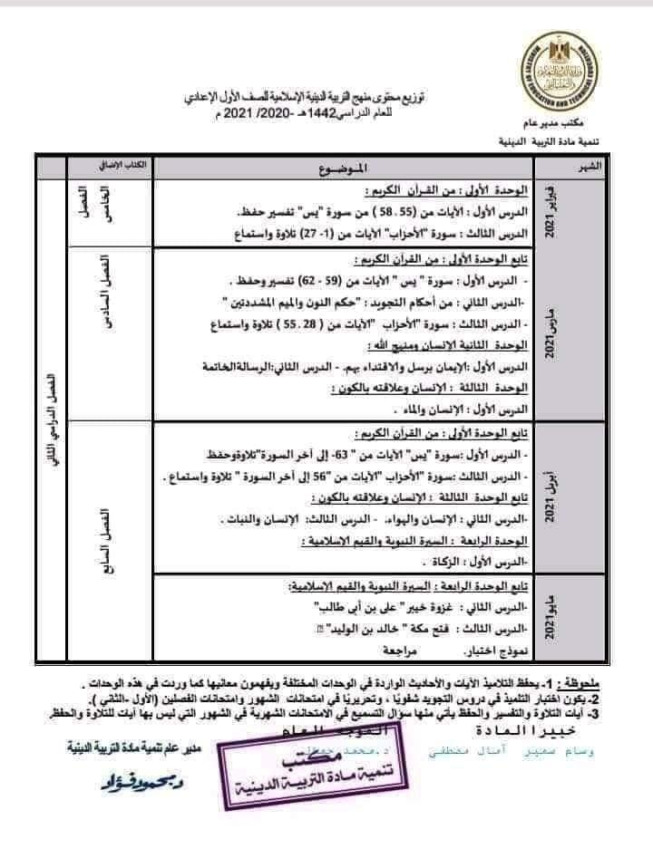 توزيع منهج التربية الاسلامية لصفوف المرحلة الإعدادية 2020 / 2021 21744