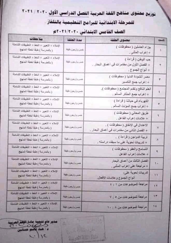 توزيع محتوى مناهج اللغة العربية ترم اول 2020 / 2021 للمرحلة الابتدائية حسب إذاعتها بالبرامج التعليمية بالتلفزيون 21771