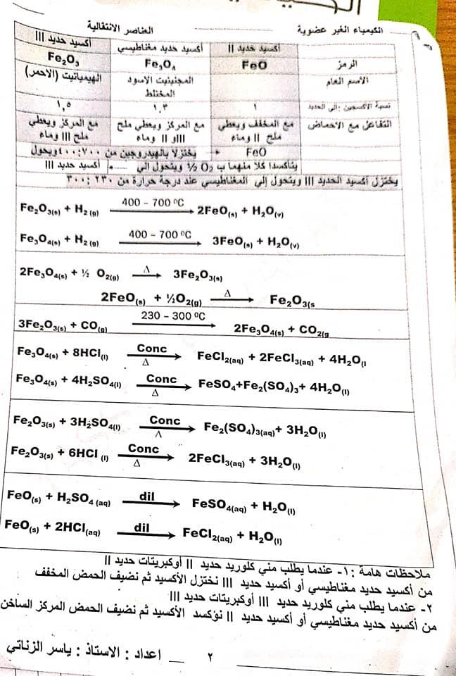 تجميع لمراجعات و امتحانات  الكيمياء     للصف الثالث الثانوى 2021  للتدريب و الطباعة  21791