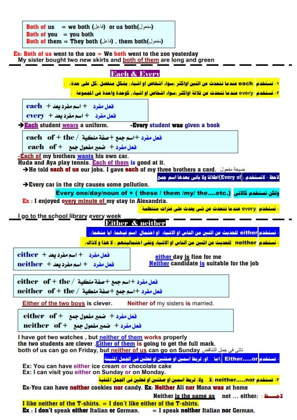 لغة انجليزية l الضمائر التوزيعية بشكل رائع 21795