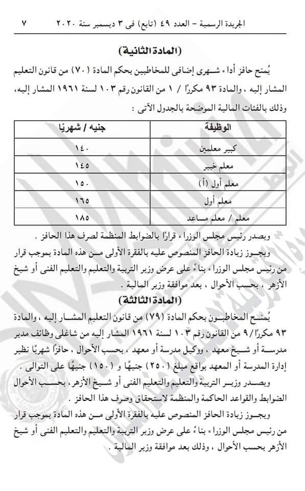 عاجل | الرئيس عبد الفتاح السيسي يصدق على قرار هام للمعلمين والتنفيذ من الشهر المقبل 21875