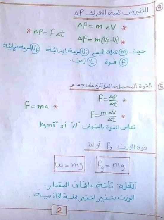 تلخيص قوانين الفيزياء 1 ثانوي في 4 ورقـــات 21898
