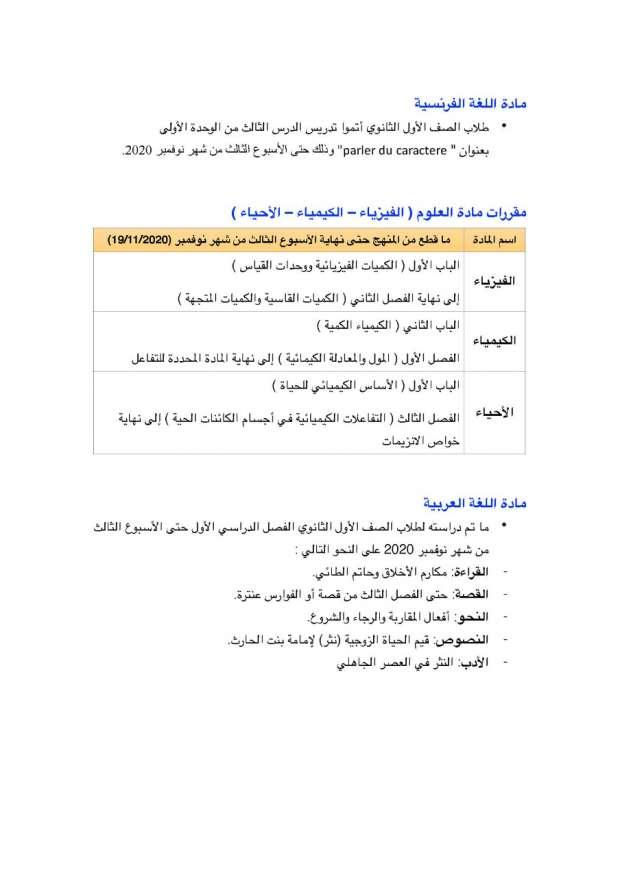الأجزاء المقررة لطلاب الصف الأول الثانوي في الامتحان التدريبي 21899
