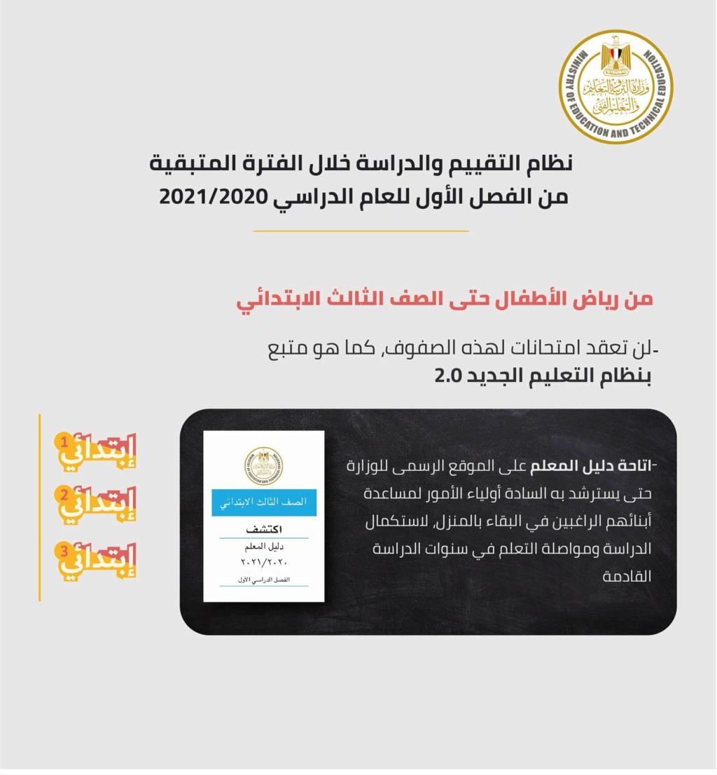 """تفاصيل  وزير التربية والتعليم"""" يصدر ١٢ قراراً جديداً بشأن تعطيل الدراسة ونظام الإمتحانات ومواعيد الإجازات 21914"""