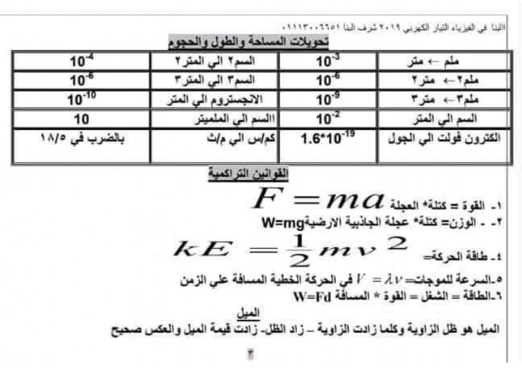 اساسيات الفيزياء لطلاب الثانوية العامة 21966
