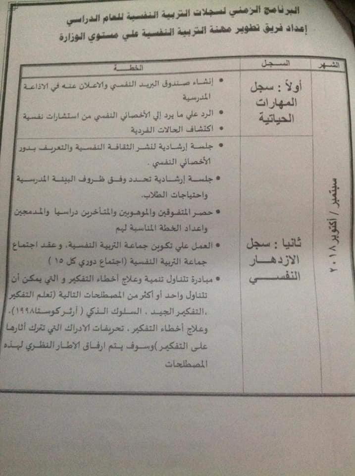 الخطة والبرنامج الزمني للتربية النفسية للعام الدراسي 2018 / 2019 220