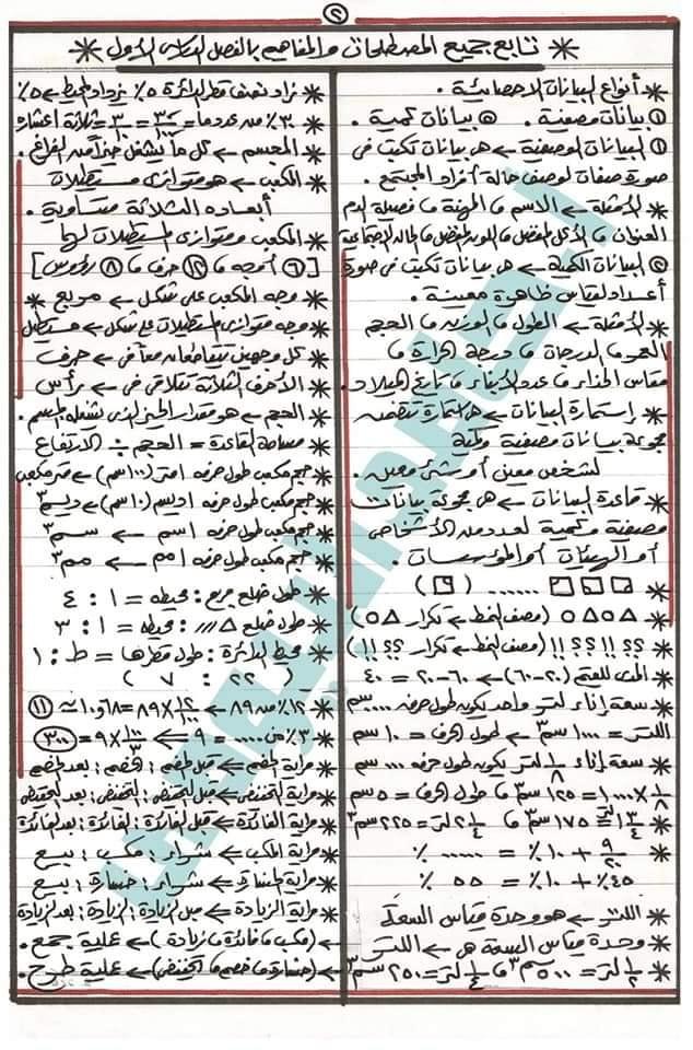 مراجعة رياضيات الصف السادس l جميع مسائل ومصطلحات وقوانين الترم الأول 22064