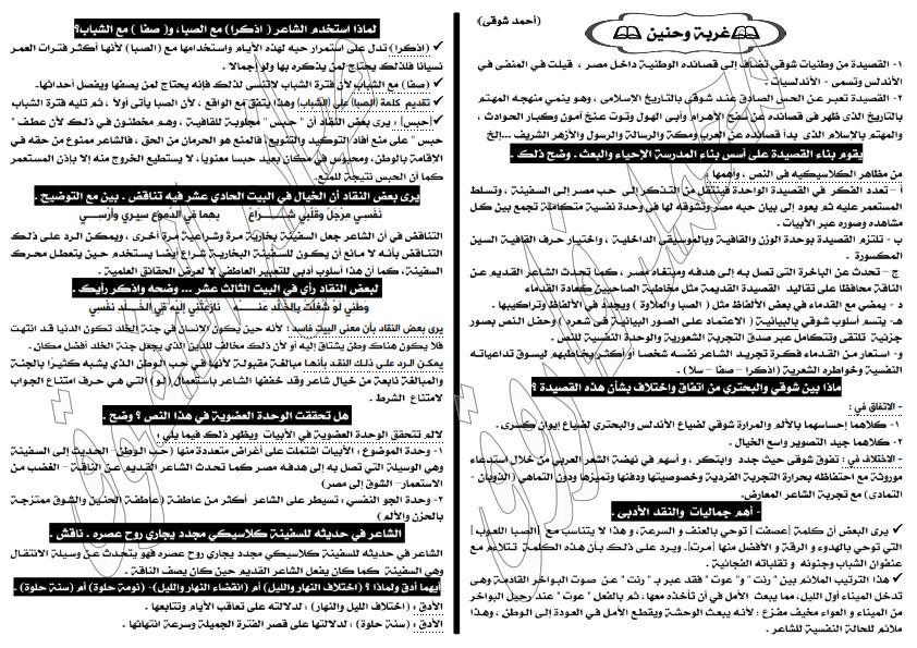 تعليق النصوص.. الشعر والنثر والنقد مهم جدا للثانوية العامة 2020 أ/ محمد الفاروق 22222211