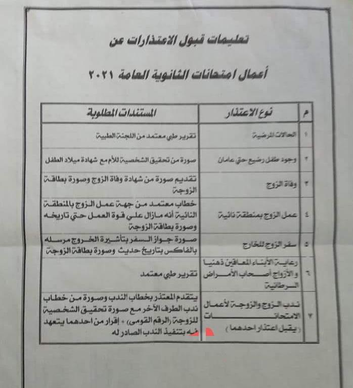 المستندات المطلوبة للاعتذار عن امتحانات الثانوية العامة 222510