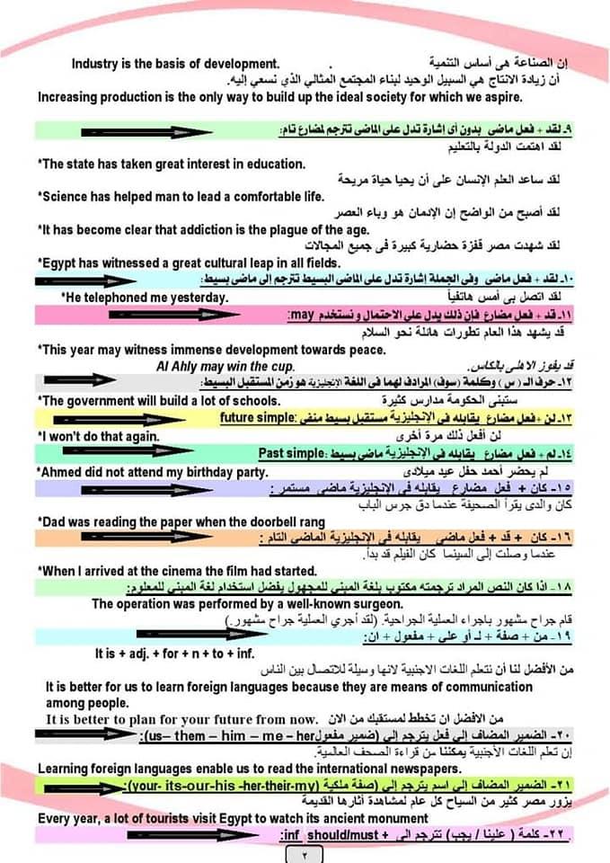 فن الترجمة للمرحلة الثانوية مستر/ محمد فوزي  22266