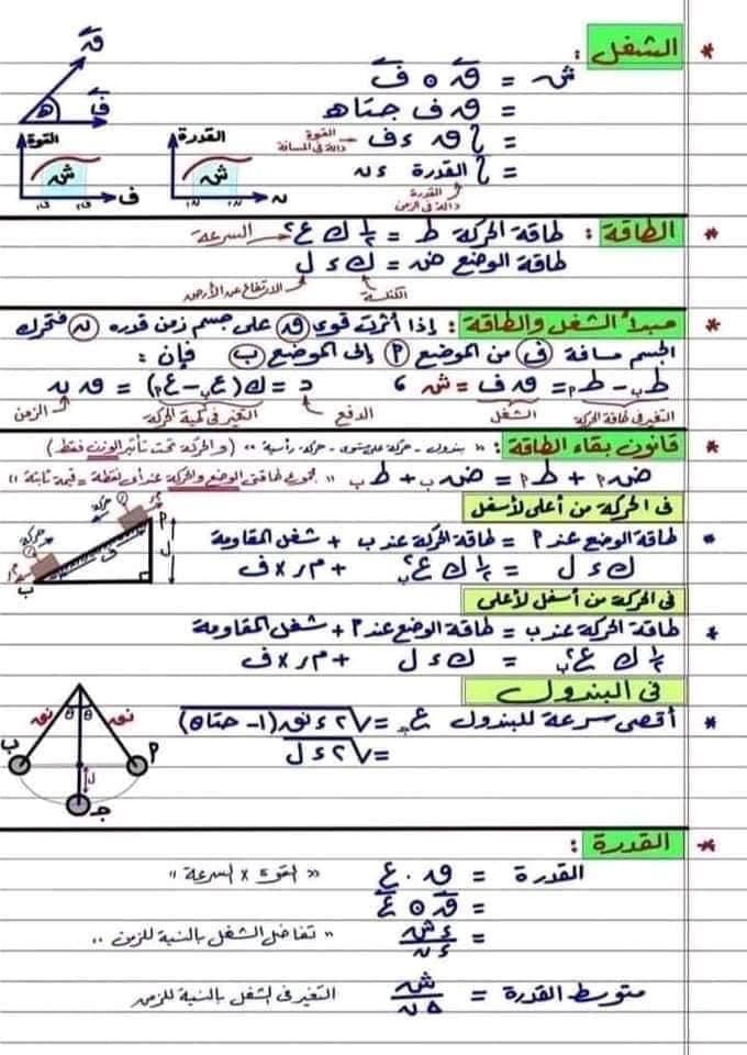 أقوى مراجعات الرياضيات للصف الثالث الثانوي 22270