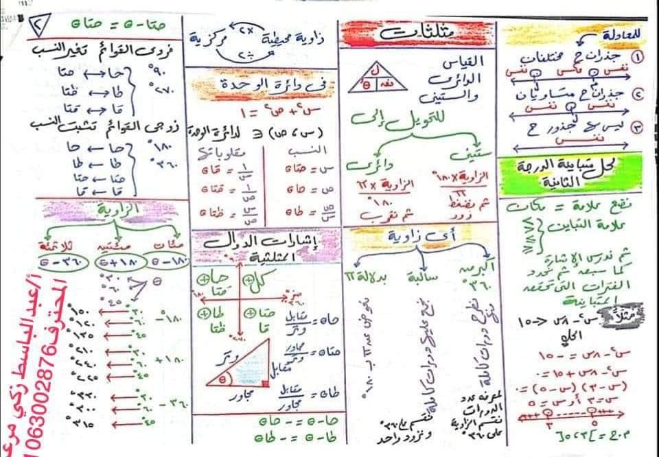 ملخص قوانين جبر وهندسه وحساب مثلثات أولى ثانوي .. مهمة جدا 22297