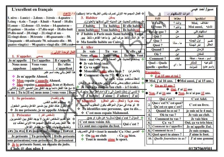 ٤ ورقات ملخص قواعد اللغة الفرنسية للصف الاول الثانوى ترم اول مسيو/ أحمد عيسى  22320