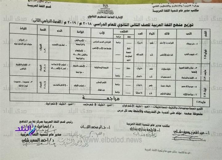 توزيع منهج اللغة العربية للصف الثاني الثانوي للعام الدراسي الجديد 2018 / 2019 2233
