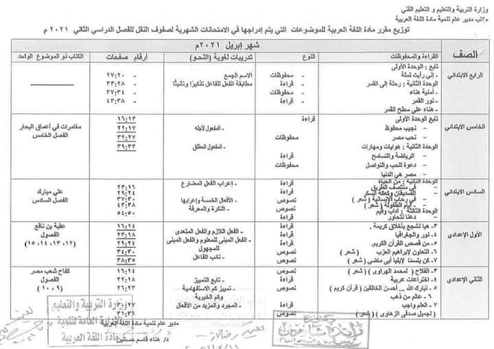مقرر اللغة العربية لامتحانات الشهور (مارس - أبريل - مايو) للصفوف من الرابع الابتدائي الى الثاني الاعدادي 22340