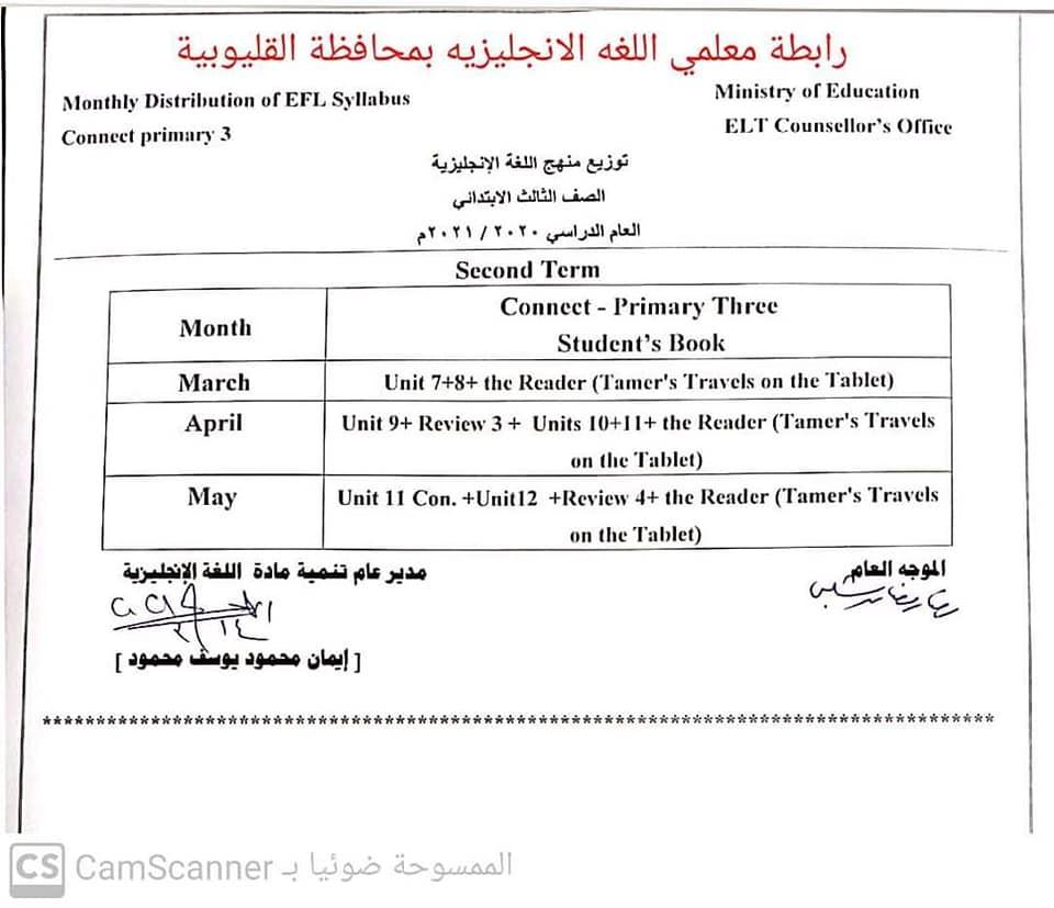 توزيع منهج اللغه الانجليزيه للصفوف الأول والثاني والثالث الابتدائي الفصل الدراسي الثاني 2021 22351