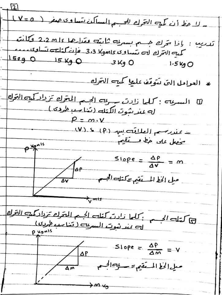مراجعة فيزياء اولى ثانوى ترم ثاني..  كمية التحرك مستر/ عاطف على 22356