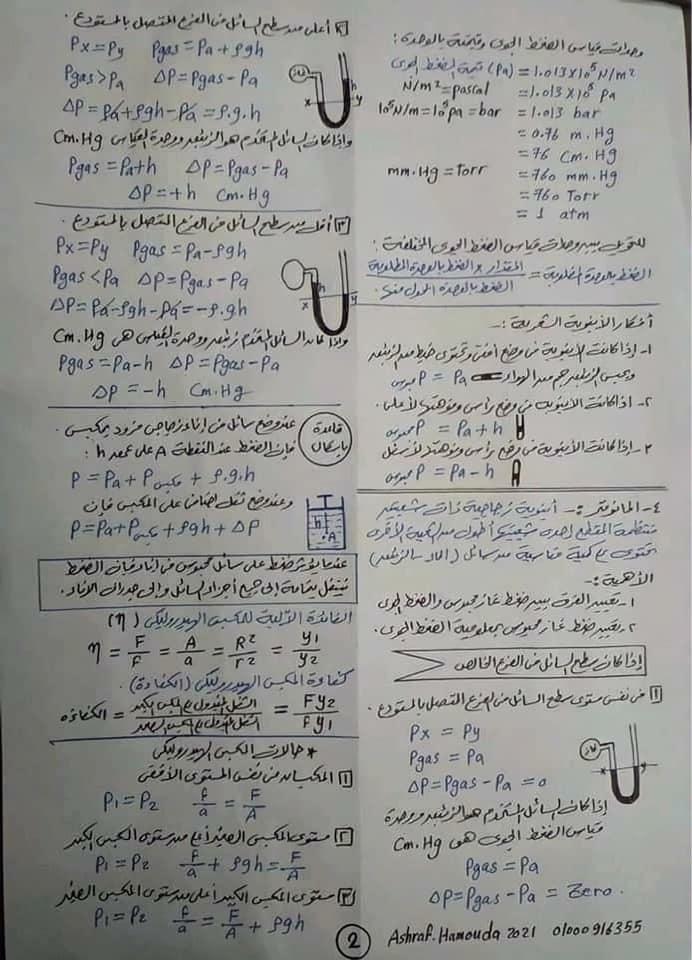 ملخص فيزياء ثاني ثانوي ترم ثاني في ورقتين لمستر اشرف حماده 22478