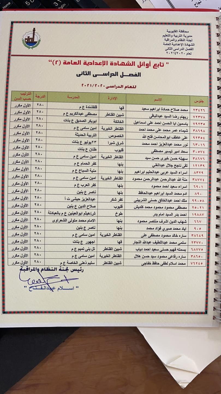 نتيجة الشهادة الإعدادية 2021 محافظة القليوبية  22715