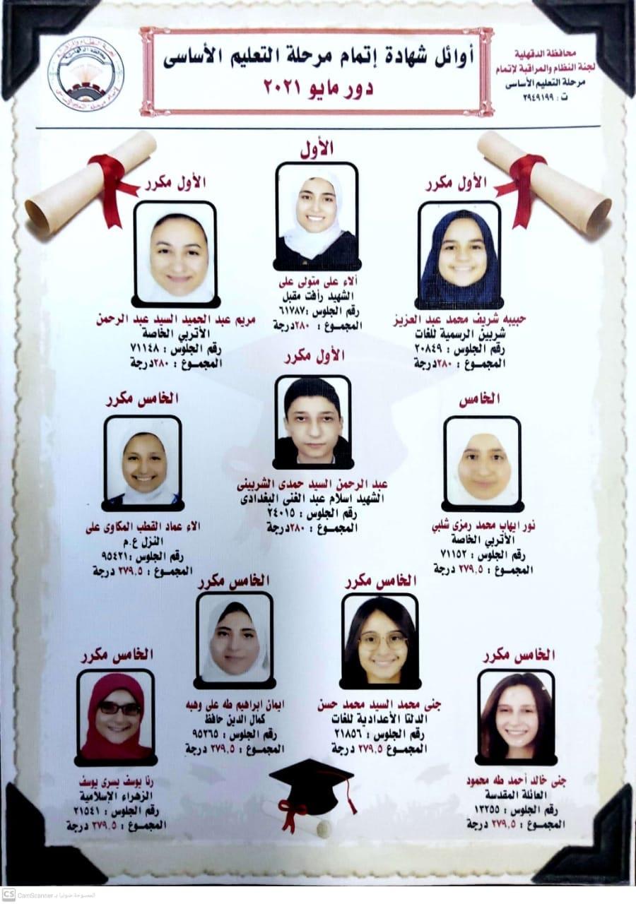 نتيجة الشهادة الإعدادية 2021 محافظة الدقهلية  22716