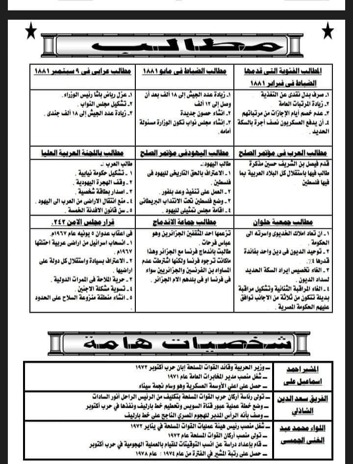 """امتحان تاريخ """"بابل شيت"""" للثانوية العامة 2021 22732"""