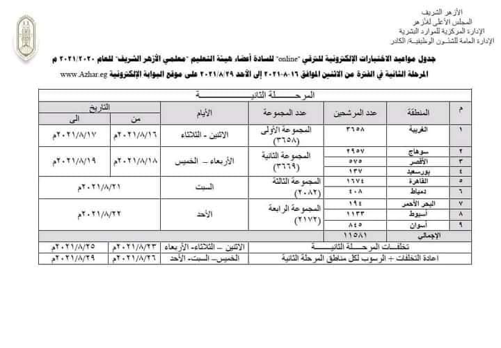 جدول اختبارات الترقي والمواعيد المحددة لمعلمى الازهر 22738