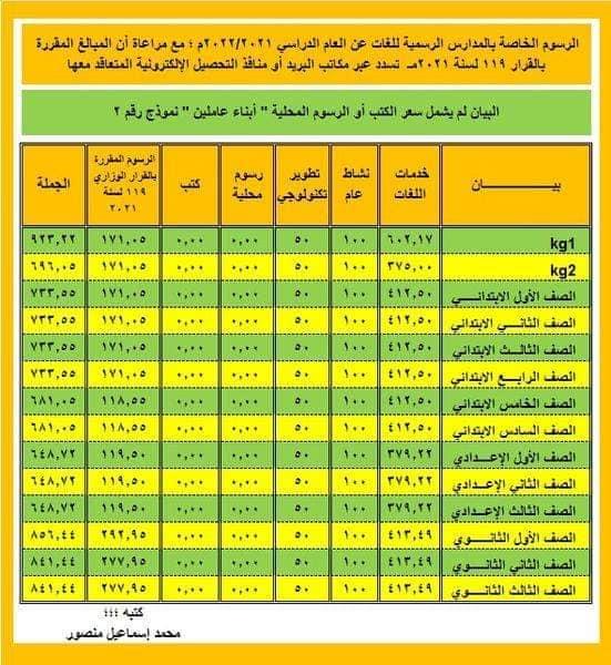 رسوم المدارس الرسمية للغات - التجريبية للعام 2021 / 2022 22772