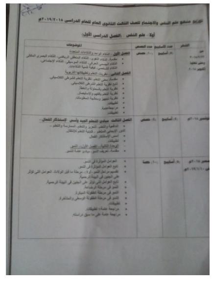 افضل مذكرة علم نفس واجتماع للثانوية العامة 2019 أ/ محمد زويلة  2280