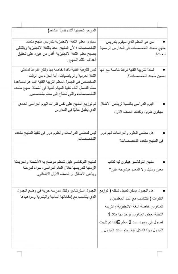 إجابات الأسئلة المكررة عن النظام التعليمي الجديد 2305