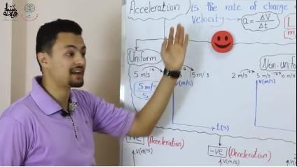 شرح الفيزياء لغات للصف الاول الثانوي 2019 فيديو أ/ هشام علام 23106