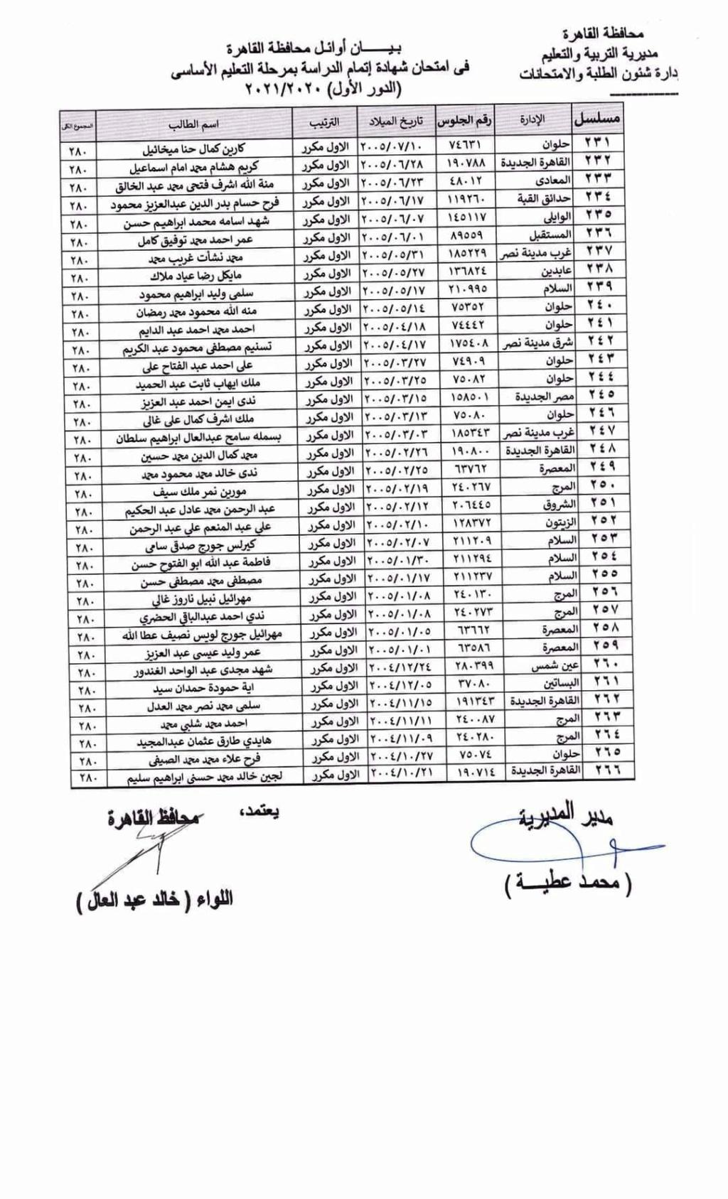 نتيجة الشهادة الإعدادية 2021 محافظة القاهرة 231101