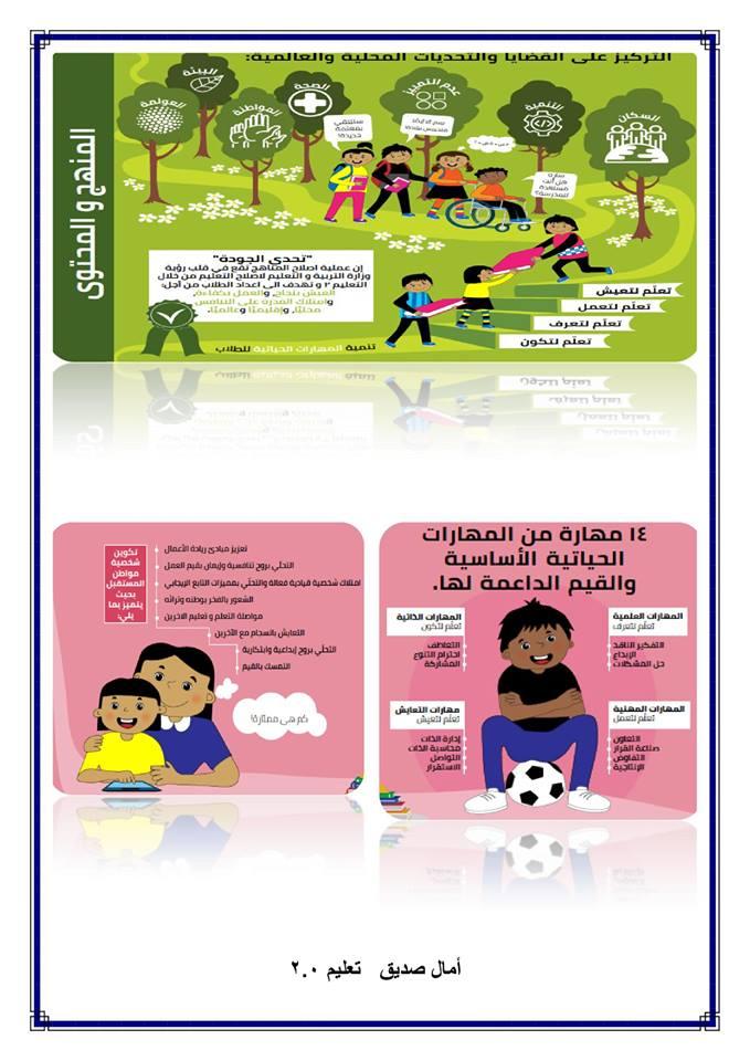 ملخص لرؤية مصر لتعليم 2.0  - المحاور الأربعة  2319