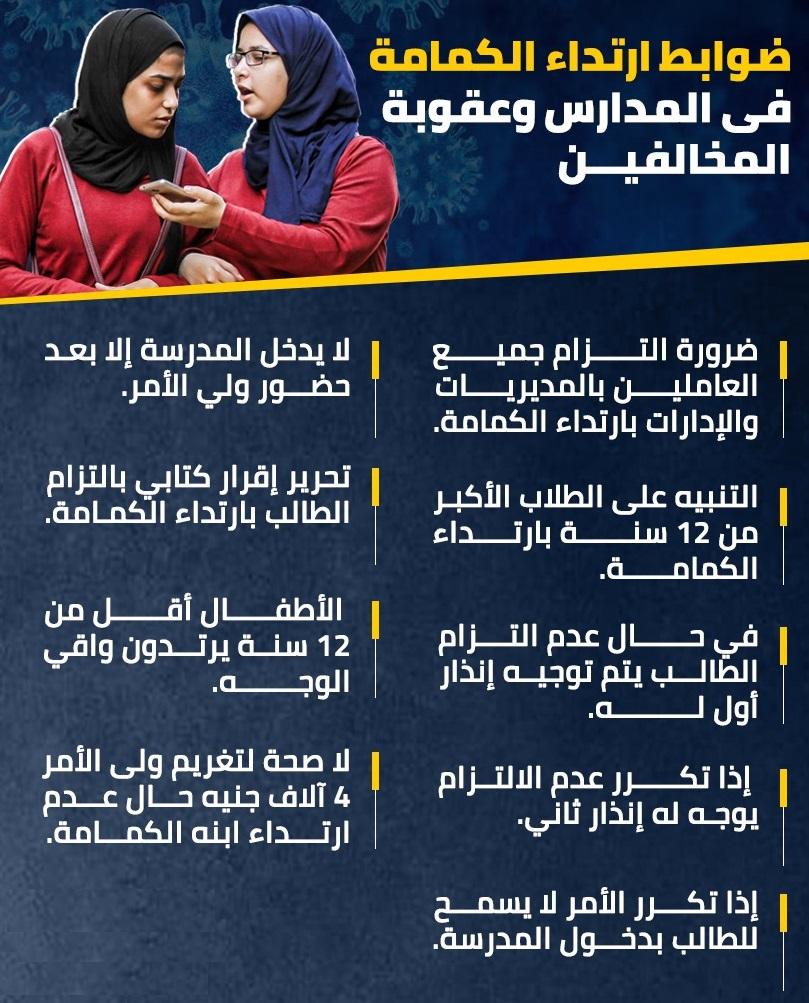 ضوابط ارتداء الكمامة فى المدارس وعقوبة المخالفين | مستند 23631710