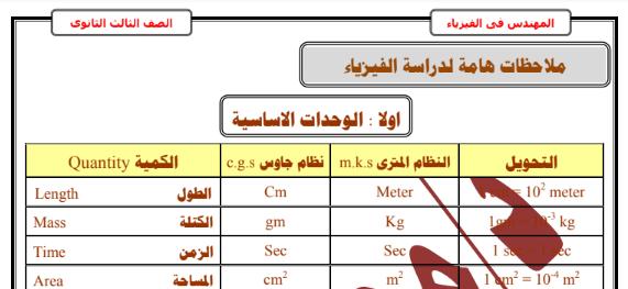 اقوي مذكره في الفيزياء للصف الثالث الثانوي 2019 أ/ محمد الصباح 238