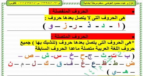 مذكرة اللغة العربية للصف الاول الابتدائى 2019 أ/ عزازي عبده 2397