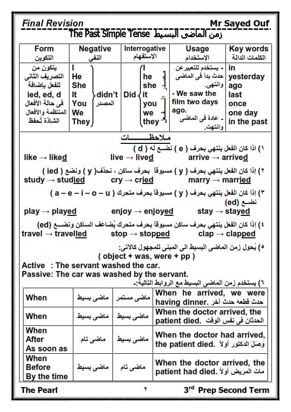 مراجعة قواعد انجليزي الصف الثالث الاعدادى ترم ثاني كاملة بطريقة جميلة أ/ سيد عوف 243