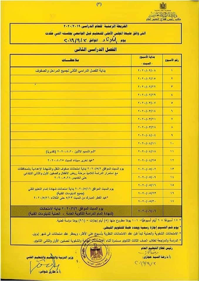 وزير التعليم يعلن رسمياً مواعيد امتحانات الترم الثانى 24350