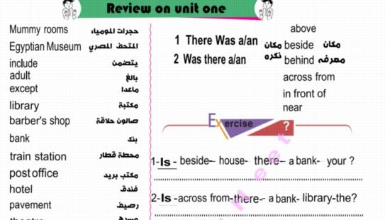 أفضل مراجعة لغة انجليزية للصف السادس الابتدائى ترم أول.. مستر سعيد الحيت 2505