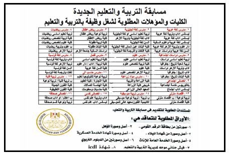 مسابقة التربية والتعليم الجديدة 2019 / 2020.. التخصصات والمؤهلات والاوراق المطلوبة  2511