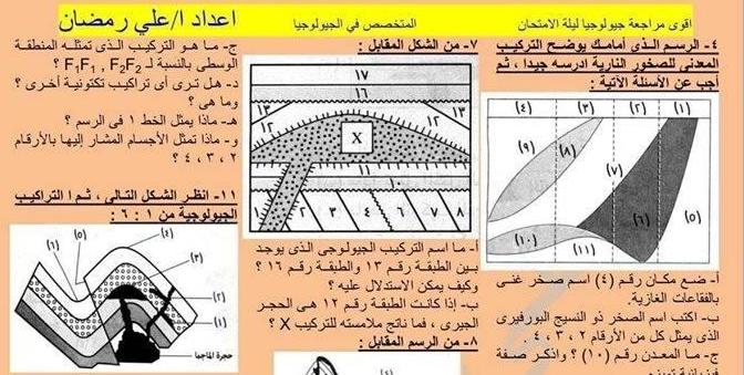 المراجعة النهائية وتوقعات الجيولوجيا والعلوم البيئية للثانوية العامة مستر على رمضان 25210