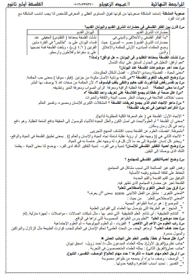 مراجعة فلسفة أولى ثانوي ترم أول في 3 ورقات أ/ عبده الزعويلي 2645