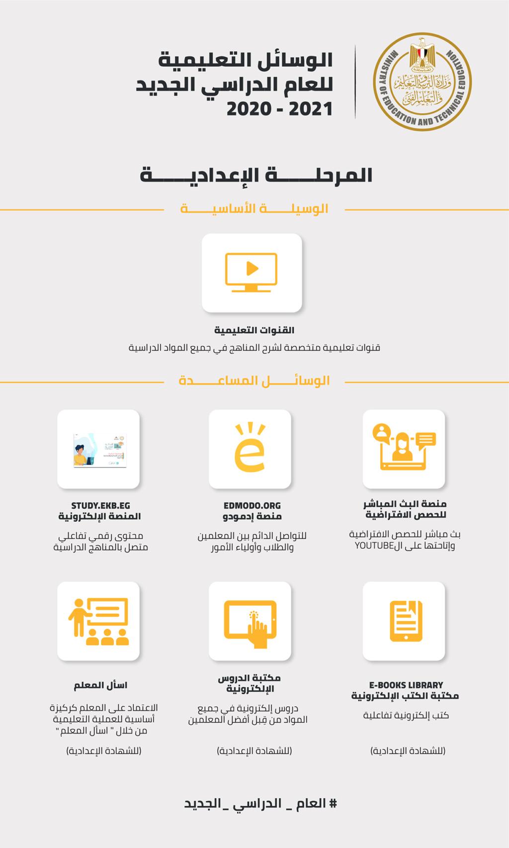 وزير التعليم يعلن عن الوسائل التعليمية الأساسية والمساعدة المتاحة لكل مرحلة دراسية للعام الدراسي الجديد ٢٠٢٠ - ٢٠٢١ 270