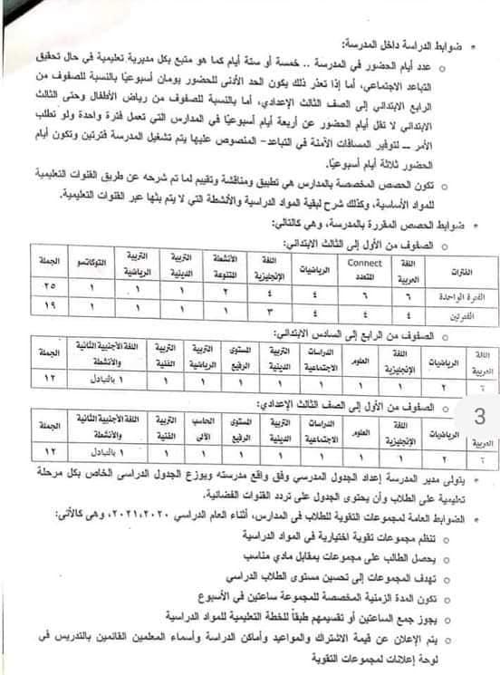 خطة الدراسة وتوزيع الفصول والحصص والفترات ومواعيد الحضور للعام الدراسي الجديد 277