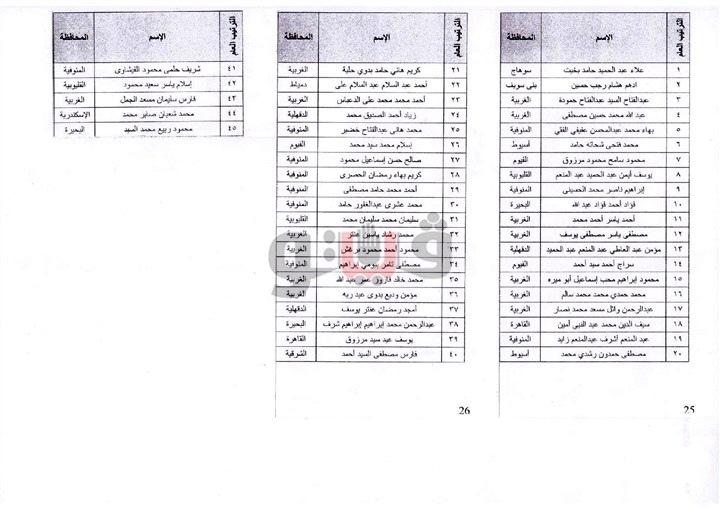 كشف بأسماء الطلاب المقبولين بمدرسة الضبعة بمرسي مطروح 27810