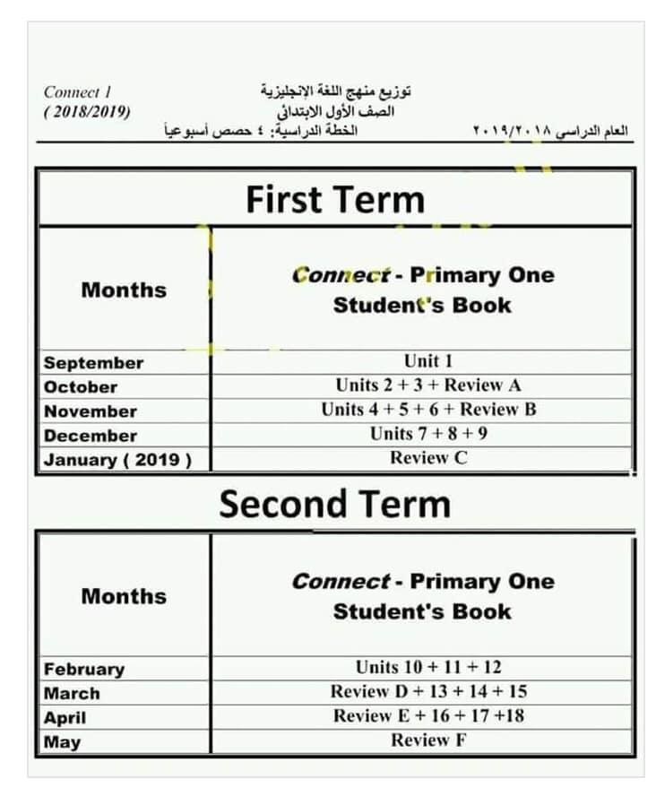 """توزيع منهج اللغة الانجليزية للصف الاول الابتدائي ترم ثاني 2019 """"عربي ولغات"""" 2794"""