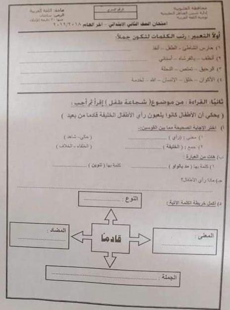 امتحان اللغة العربية للصف الثاني الابتدائي ترم ثاني 2019 ادارة شبين القناطر التعليمية 2811